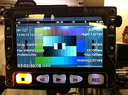 The ultra-wide view of Sound Devices PIX 240i Portable Video Recorder.